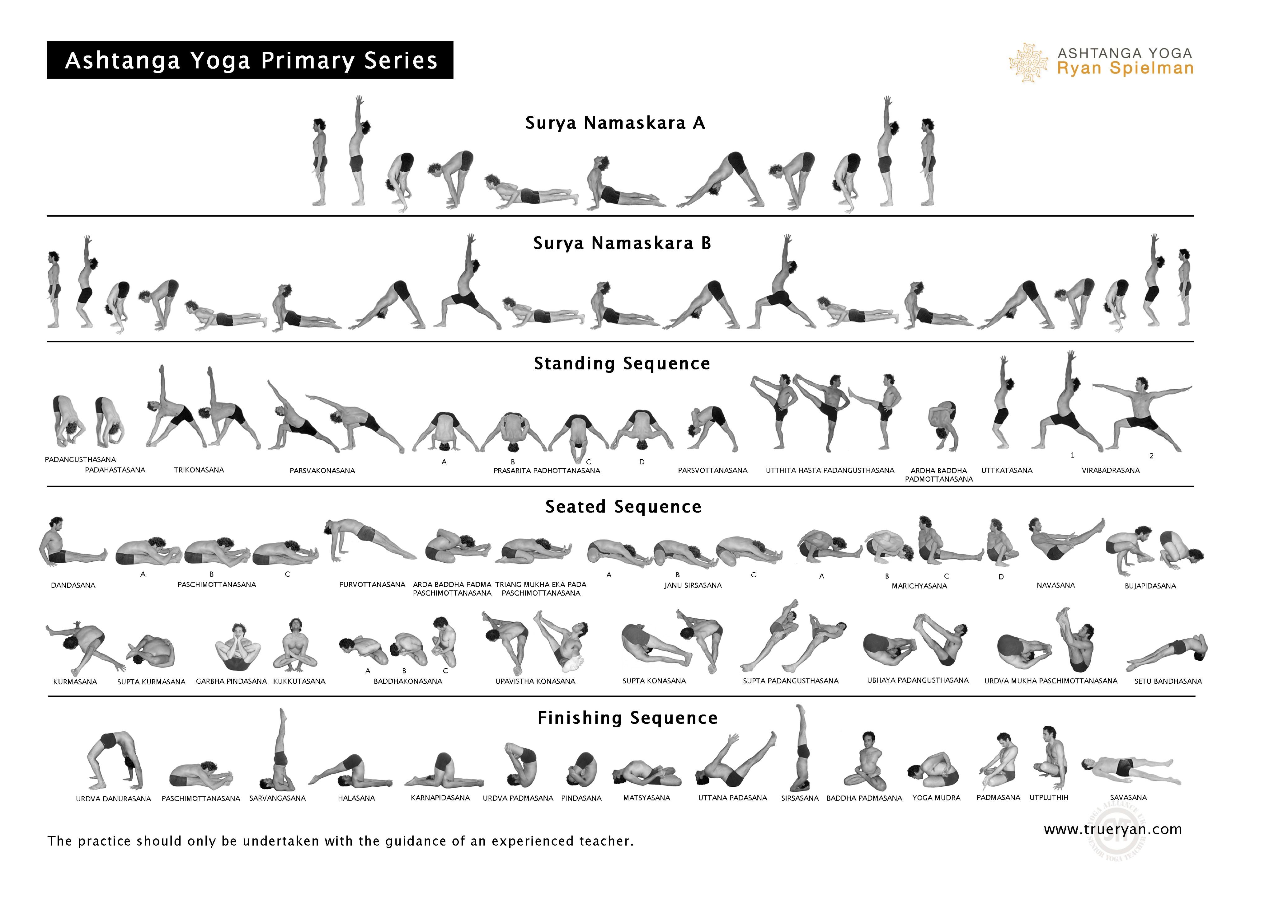 What Is Ashtanga Yoga The Goddess Garden